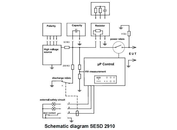Schlöder SESD 2910 Schematic